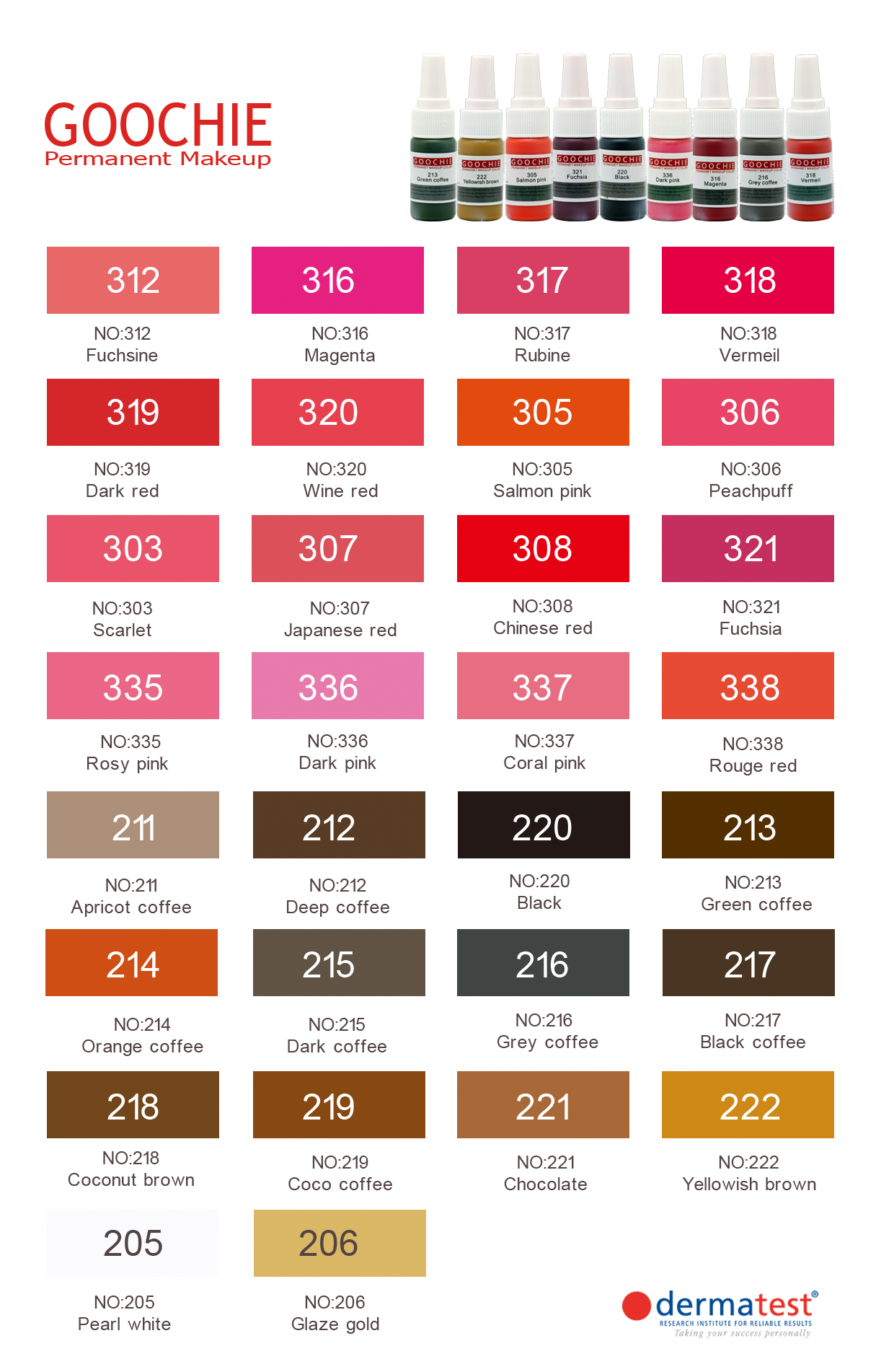 New arival goochie organic tattoo ink for permanent for Tattoo ink color chart